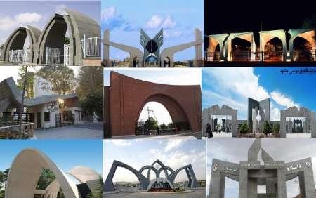 برترین دانشگاههای ایران در تولید علم جهانی «علوم پایه» معرفی شدند