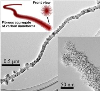 بهبود عملکرد باتری ها و حسگرها با نانوبرس کربنی