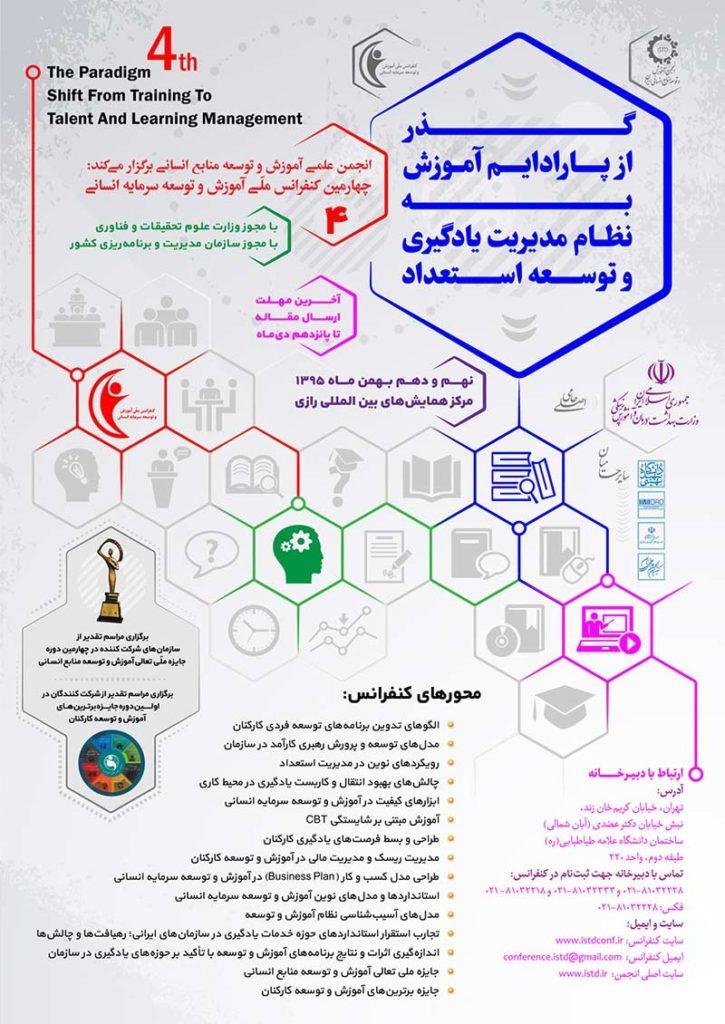 چهارمین کنفرانس ملی آموزش و توسعه سرمایه انسانی