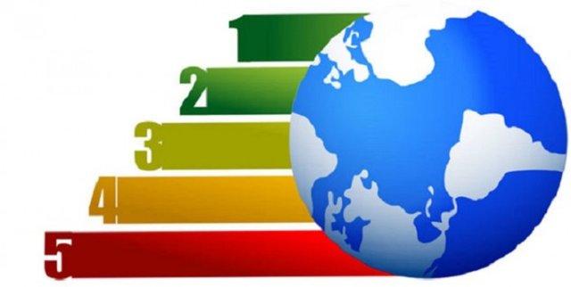 فهرست ۵۰ دانشگاه و پژوهشگاه ایرانی حاضر در جمع مؤثرترینهای دنیا