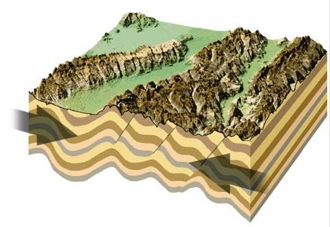 راهاندازی سامانه پایلوت رصد تغییرات پوسته زمین/ تاسیس پژوهشکده های مجازی ژئوماتیک و اطلاعات مکانی