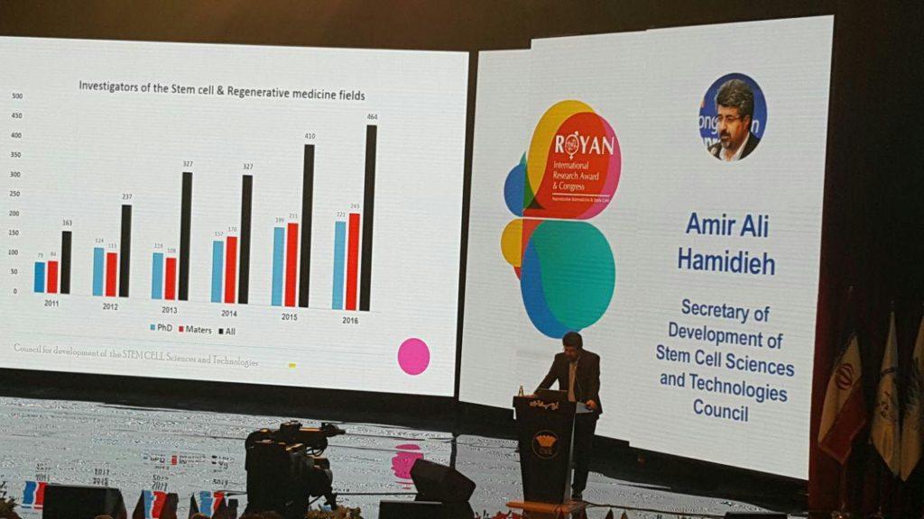 هجدهمین کنگره بینالمللی باروری و ناباروری رویان در تهران آغاز شد