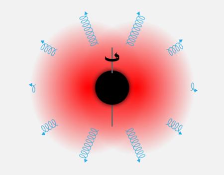 سیاهچالههای چرخان با بیمویی خداحافظی میکنند!