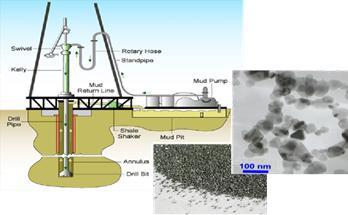 نخستین عمليات موفق حفاري مخازن نفتی با نانوافزايههای ایرانی
