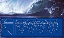 ساخت تجهیزات پردازشگر سیگنال آکوستیک مورد نیاز شناورها در کشور
