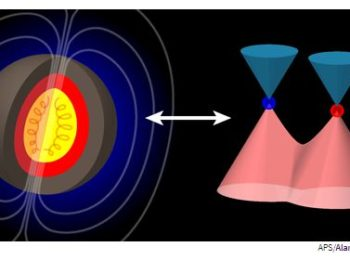 پیوند دنیای اخترفیزیک و ماده چگال در مقاله فیزیکدان ایرانی