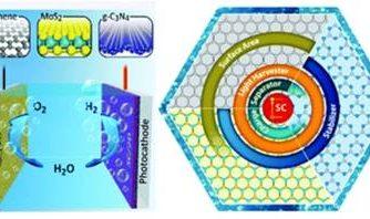 چاپ مقاله فیزیکدانان ایرانی در مجله معتبر «انرژی و علوم محیط زیستی»