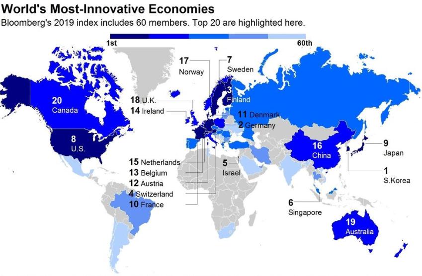 ایران، چهل و هفتمین کشور نوآور جهان/جایگاه چهارم ایران در رقابت نوآوری منطقه