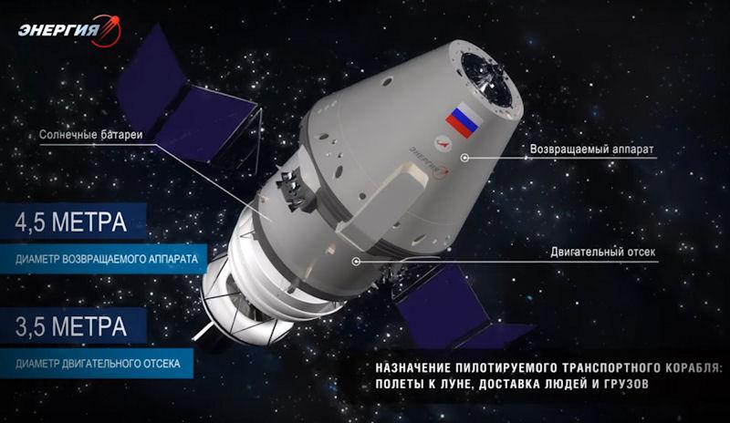 برای سال ۲۰۳۰ برنامه ریزی شد: فرود نخستین فضانوردان روسیه در ماه/پرواز آزمایشی فضاپیمای جدید روسیه در ۲۰۲۳
