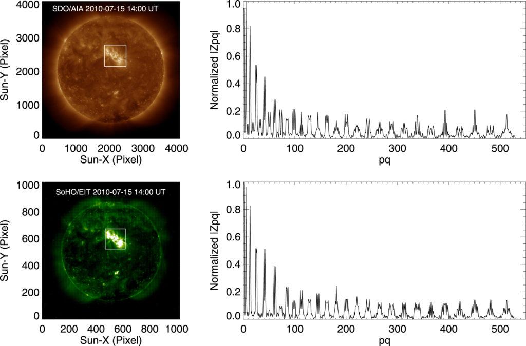 اخترفیزیکدانان ایرانی ارائه کردند: روشی جدید برای پیش بینی شراره های خورشیدی