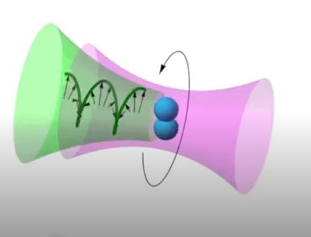یک نانوذره، رکورد جهانی چرخش را شکست